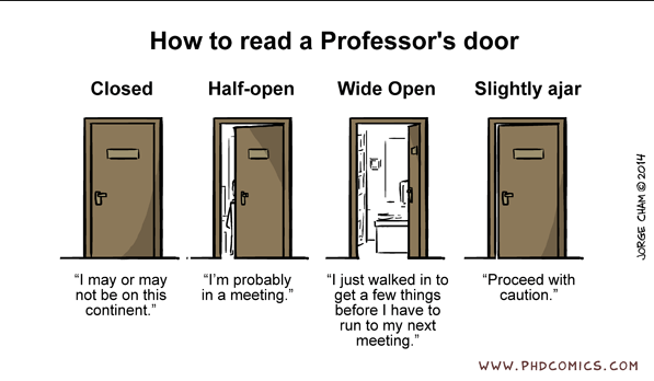 How to read a professor's door